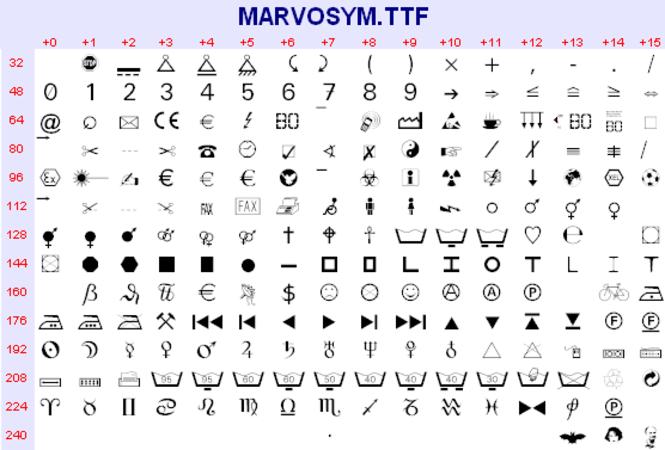 Download Marvosym 310
