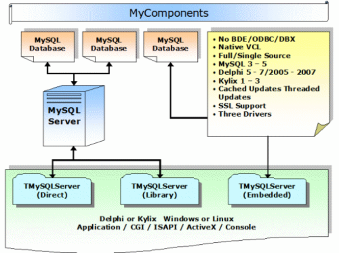 MyComponents Screenshot