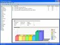 Sevana Shopping Cart Analyzer 1