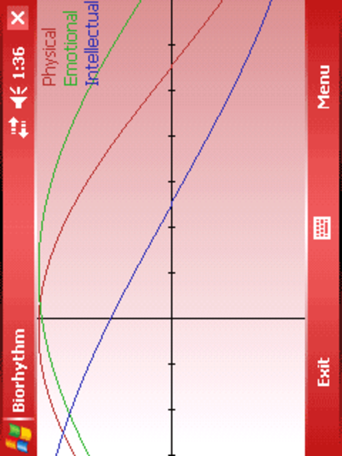 Orneta Biorhythm for Windows Mobile 5.0 Pocket PC Screenshot