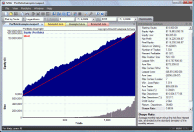 Market System Analyzer Screenshot