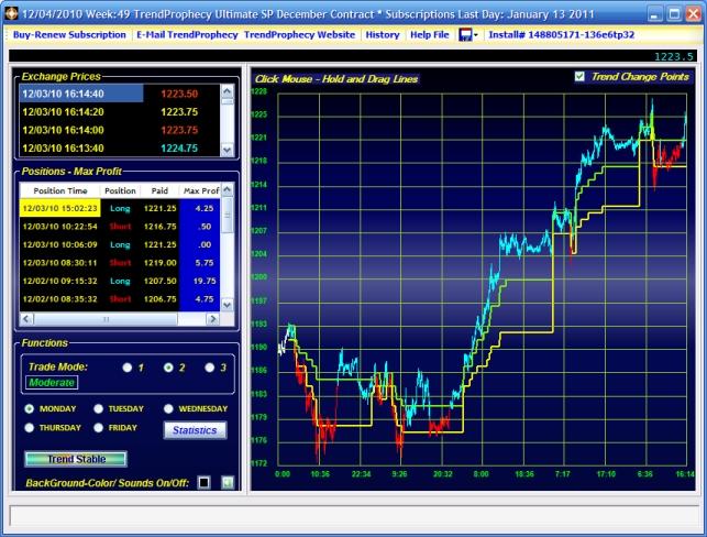 TrendProphecy Ultimate SP Screenshot 2
