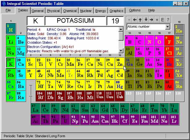 ISPT Integral Scientist Periodic Table Screenshot