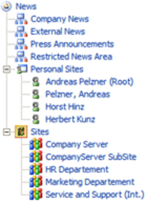 PE Sharepoint Director - Server License Screenshot