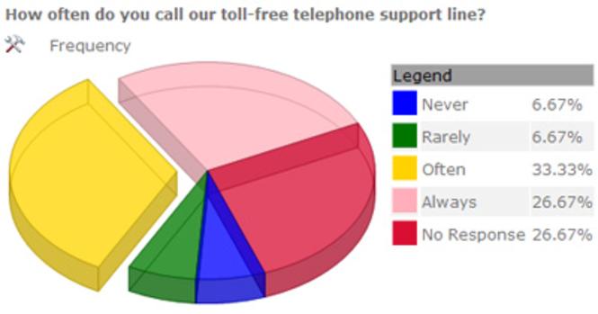 E-Data Collection Survey Engine Screenshot