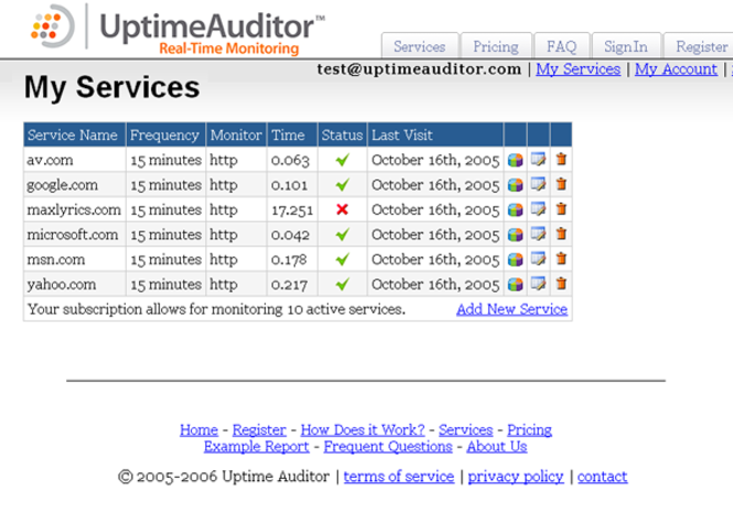 UptimeAuditor.com Screenshot 1