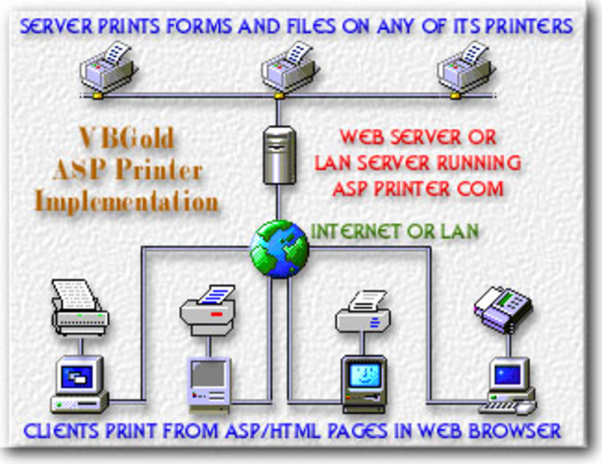 ASP Printer COM Screenshot