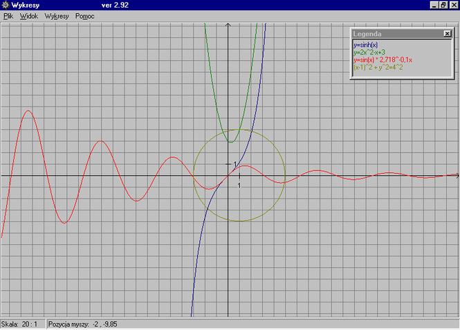 Wykresy Screenshot