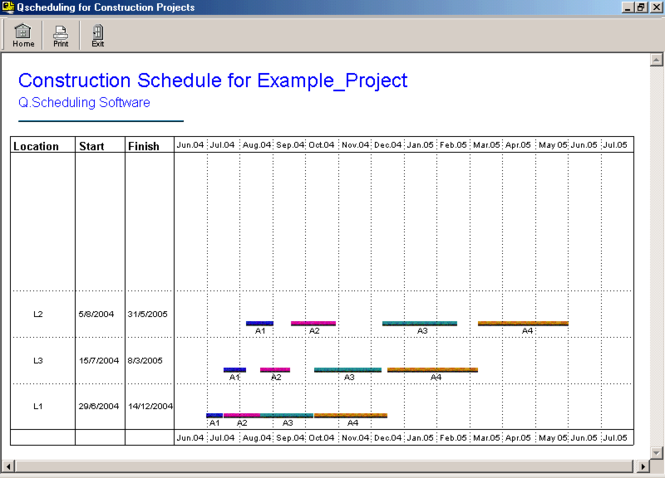 Q Scheduling Software Screenshot