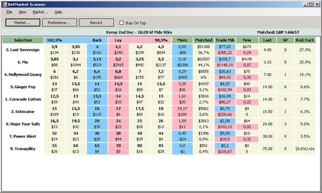 BetMarket Scanner Screenshot