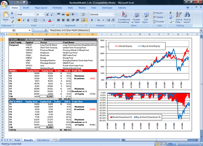 Build an Automated Sector Fund System in Excel Screenshot