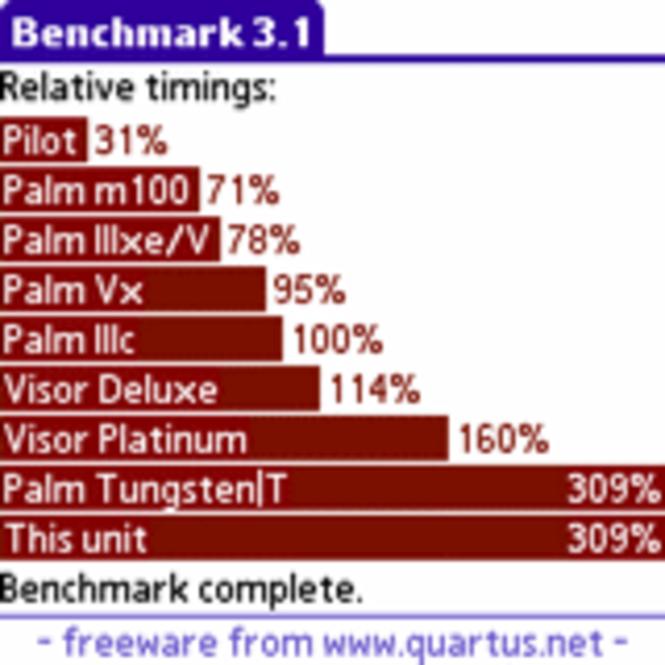 Benchmark Screenshot 1