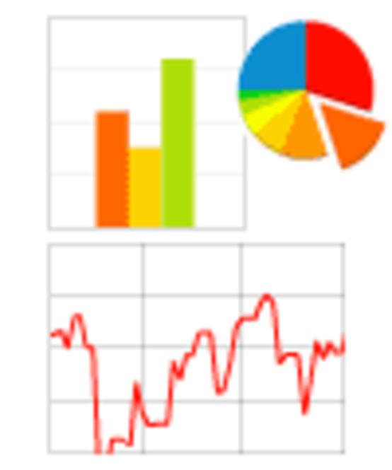 amCharts bundle: pie+line+column+xy+radar tools (single site license) Screenshot