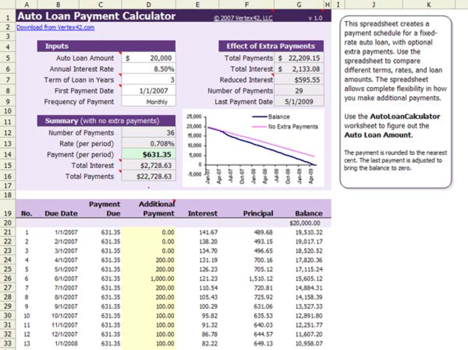 Auto Loan Calculator Screenshot 1