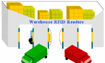 25 RFID Case Studies Ebook Screenshot 1