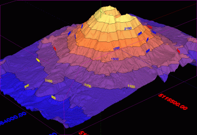 3DField Screenshot