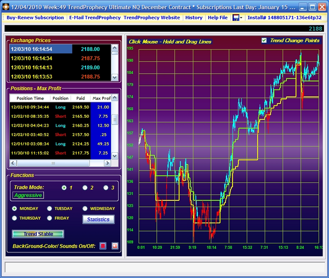 TrendProphecy Ultimate NQ Screenshot