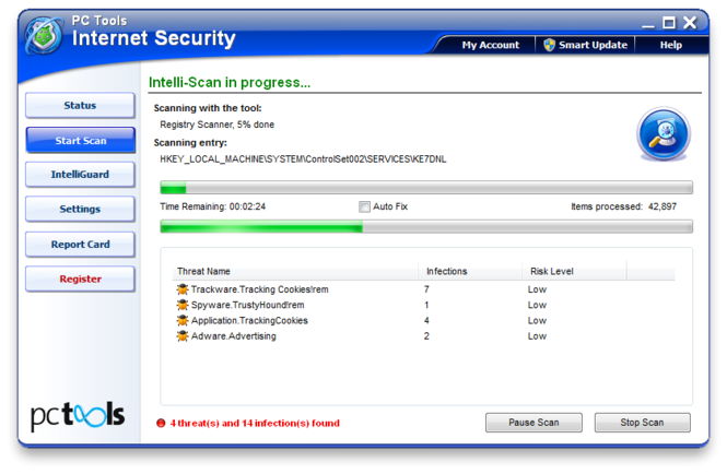 PC Tools Internet Security Screenshot 4