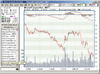 Stock Screener Professional + 2 Historical Stock Data (2 Stock Exchange Data) Screenshot