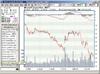 Stock Screener Professional + 2 Historical Stock Data (2 Stock Exchange Data) 1