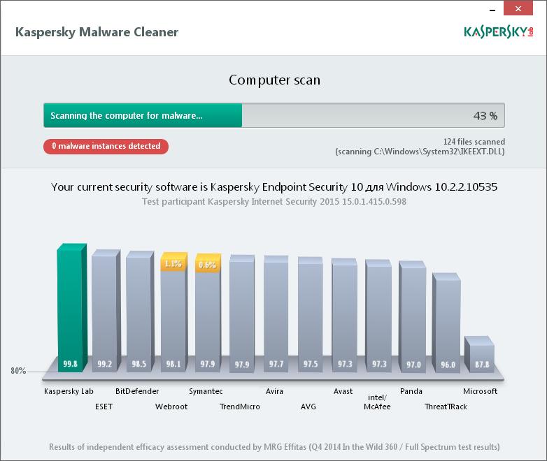 Kaspersky Virus Removal Tool Screenshot 3