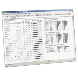 BonaVista Dashboard Bundle (5-Pack) Screenshot 1