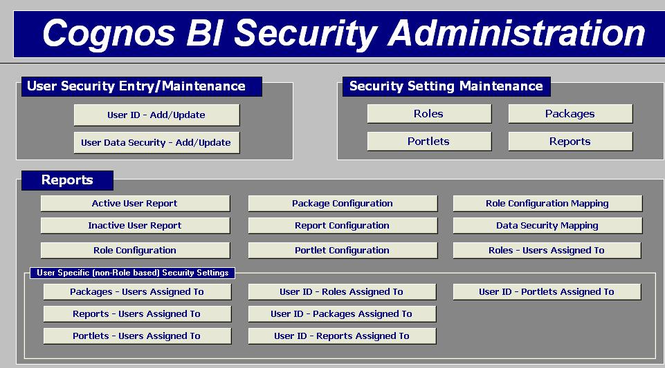 Cognos BI Security Administration App Screenshot