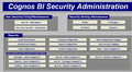Cognos BI Security Administration App 1