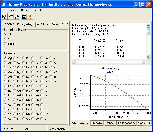 Thermophysical Database - Thermo-Prop Screenshot
