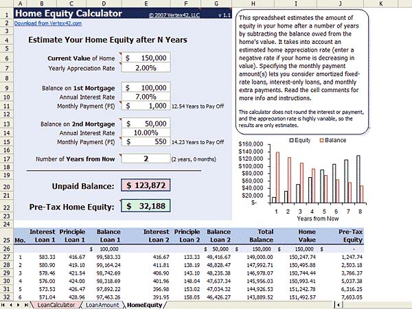 Home Equity Loan Calculator Screenshot