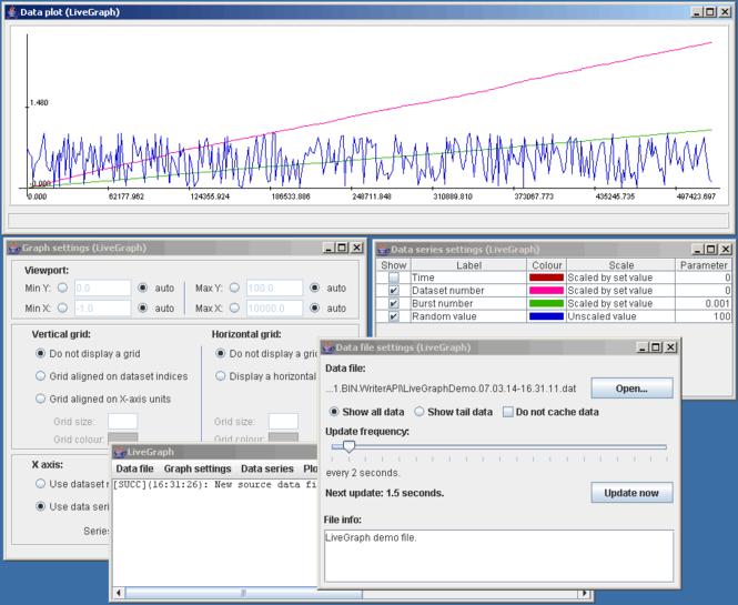 LiveGraph Screenshot