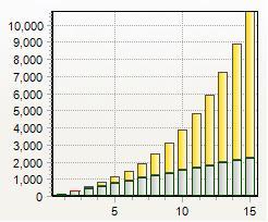 Free Compound Interest Calculator Screenshot