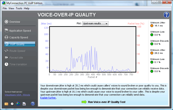 MyConnection PC VoIP Screenshot