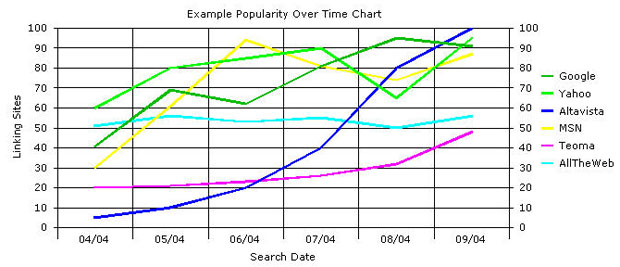 Link Popularity TV Screenshot