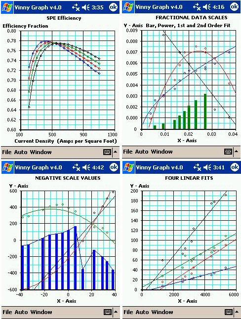 Vinny Graph Screenshot 1