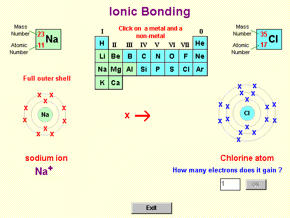 Ionic Bonding Screenshot