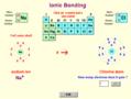 Ionic Bonding 1