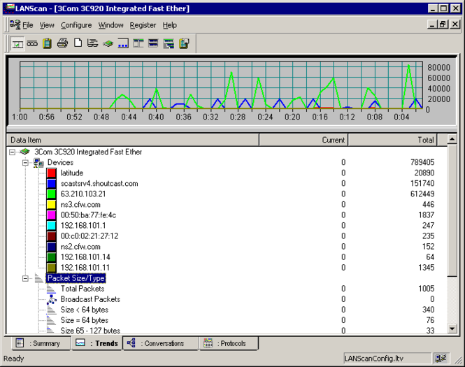 LANScan Traffic View Screenshot