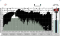 Spectrum Analyzer pro 4.6 1
