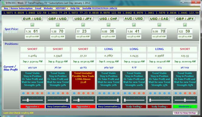 TrendProphecy FX Screenshot 1