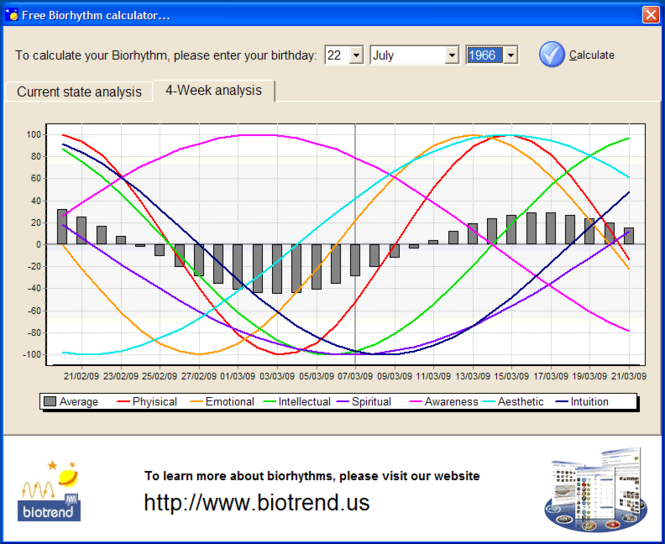 Free Biorhythm Screenshot