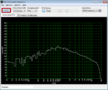 Real Time Audio Analyzer & Oscilloscope 1