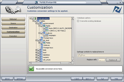MySQL2PostgreSQL PRO Screenshot