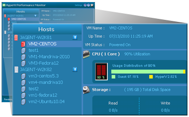 ManageEngine HyperV Performance Monitor Screenshot
