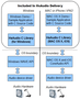 HsAudio C Source Library 1