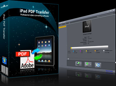 mediAvatar iPad PDF Transfer for Mac Screenshot