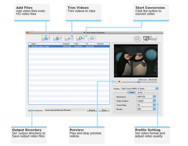 PCHand Video Converter for Mac Screenshot