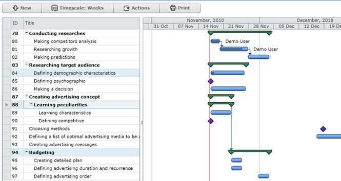 Virto SharePoint Gantt View Screenshot