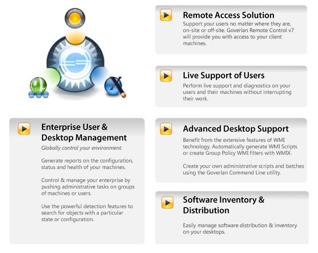 Goverlan Remote Administration Software Screenshot