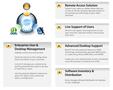 Goverlan Remote Administration Software 1